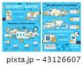 インターネット データ セキュリティのイラスト 43126607
