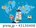 ネットワーク 通信 人々のイラスト 43130408