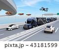 高速道路に隊列走行している燃料電池トラック、配達ドローンと空飛ぶ車のイメージ。物流コンセプト 43181599