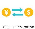 ドル円 43190496
