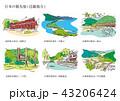 日本の観光地(近畿地方) 43206424