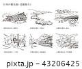 日本の観光地(近畿地方) 43206425