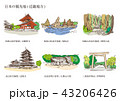 日本の観光地(近畿地方) 43206426