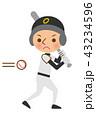 野球 選手 バッター 43234596