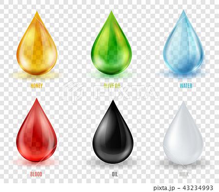 vector set transparent drops of various most common liquid subsの