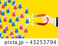 U字型の磁石を持つ手のイラスト|SNSとマグネットの吸引力|Magnet illustration 43253794