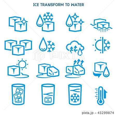 Status of ice cube transform to water. 43299874