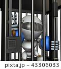 投獄され拘束された人工知能 43306033