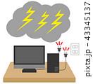 雷対策 パソコン 43345137