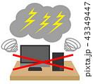 雷で壊れたパソコン 43349447