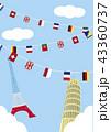 ヨーロッパ旅行 43360737