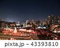 祭り 提灯 戸畑祇園の写真 43393810