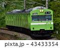 103系普通列車 43433354