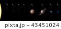 地球 大地 火星のイラスト 43451024