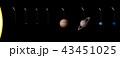 地球 大地 火星のイラスト 43451025