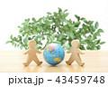 地球と環境のミニチュア 43459748