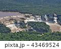 イグアスの滝 43469524