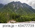 北アルプスの山々 43477739