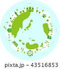 エコ グリーン テーマパーク 地球 43516853