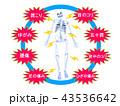 ゆがみ 骨格 体調不良のイラスト 43536642