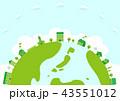 エコ エコロジー 街のイラスト 43551012