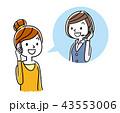 イラスト素材: コールセンター オペレーターの女性と会話 43553006