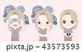 キャラクター 文字 字のイラスト 43573593
