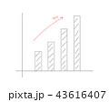 グラフ 43616407