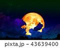full worm moon back silhouette cloud night sky 43639400