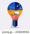Workingspace create idea 43669994