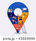 Workingspace create location 43669996