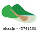 平野部にまで達した山頂付近からの土石流 43761268