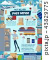 配達 郵便 ポストのイラスト 43829775