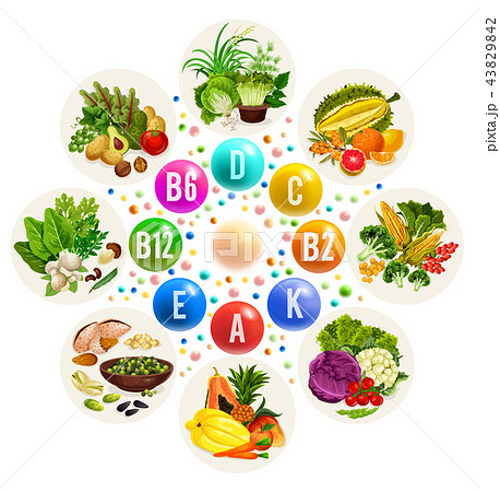 Vitamin source in food, fruits and vegetables 43829842