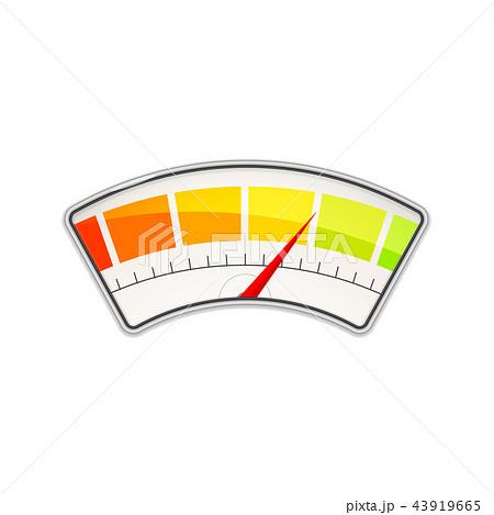 Performance measurement indicator 43919665