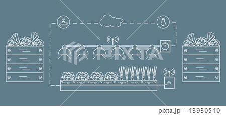 Smart farm and agriculture New technologies. 43930540