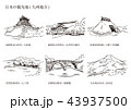 日本の観光地(九州地方) 43937500