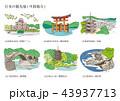 日本の観光地(中国地方) 43937713
