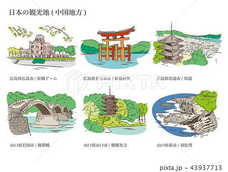 地方 観光 中国