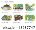 日本の観光地(中部地方) 43937747