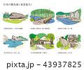 東北地方 日本 風景のイラスト 43937825