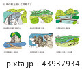 日本の観光地(北陸地方) 43937934