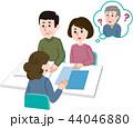 介護の相談をする夫婦 44046880