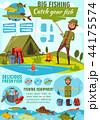 Vector cartoon poster of fisher man fishing 44175574