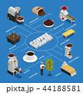 工業 産業 コーヒーのイラスト 44188581