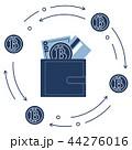 ビットコイン お財布 サイフのイラスト 44276016