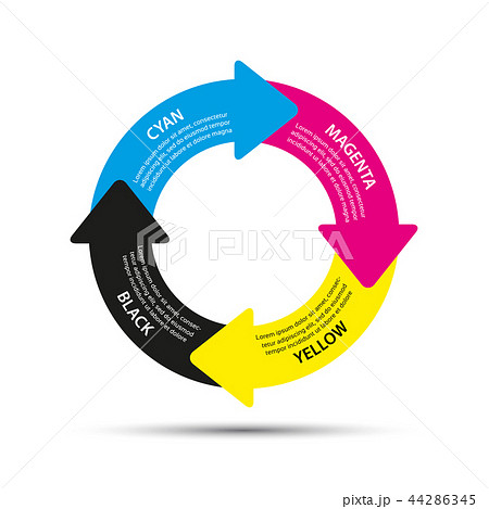 Modern vector cmyk infographic element 44286345