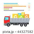 インフォグラフィック インフォメーション 案内のイラスト 44327582