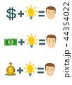 お金 ドル アイデアのイラスト 44354022