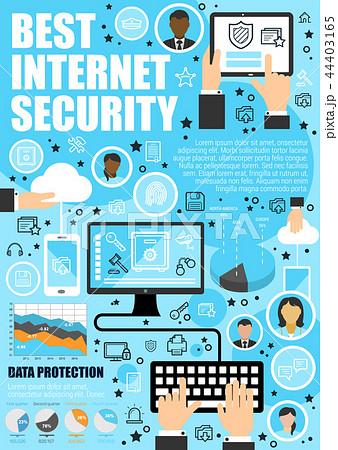 Secure online data, internet security 44403165